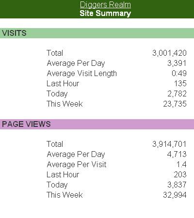 3000000-visits.jpg